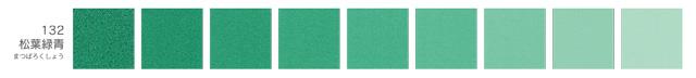 新岩絵具・松葉緑青